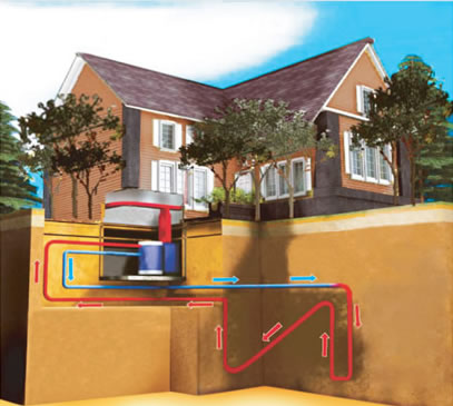 Ontario Leads Canada With Installation Of Geothermal Heat
