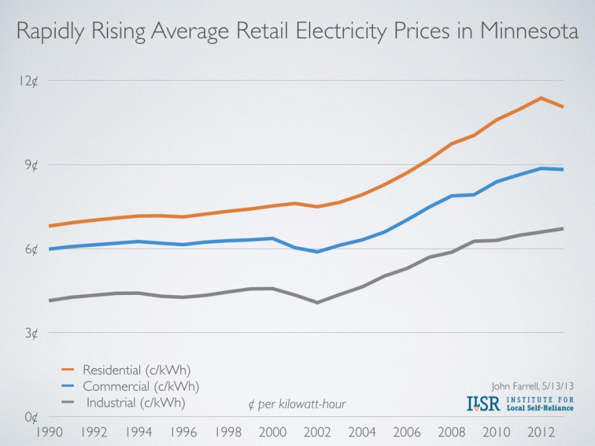 DISCUSSION: Value of Solar Tariff, Adaptable for OtherMarkets?
