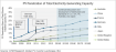 The Most Important Solar Trends in 8 Charts : Greentech Media